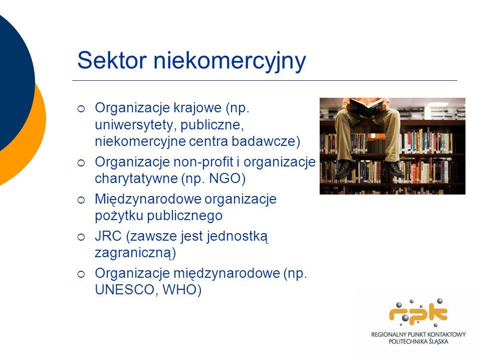 Sektor niekomercyjny Organizacje krajowe (np.