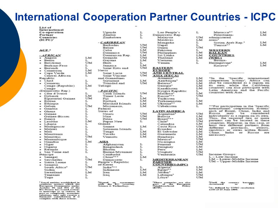 Regionalny Punkt Kontaktowy International Cooperation Partner Countries - ICPC