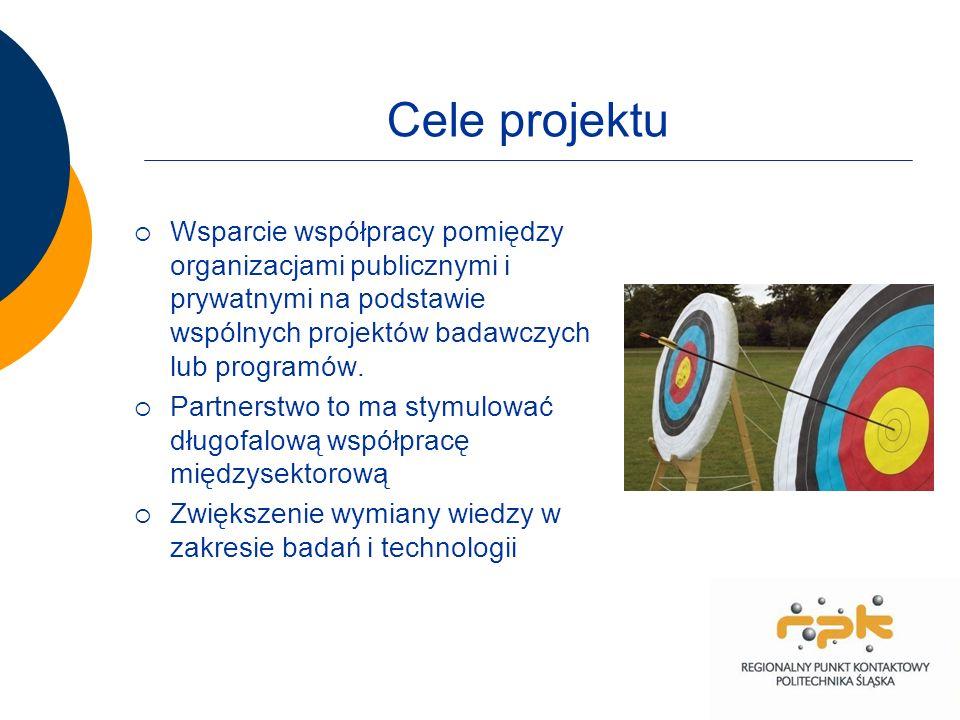 Cele projektu Wsparcie współpracy pomiędzy organizacjami publicznymi i prywatnymi na podstawie wspólnych projektów badawczych lub programów.