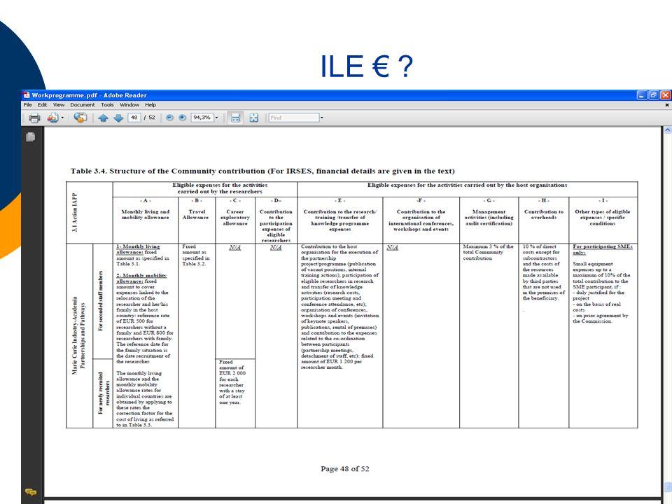 Regionalny Punkt Kontaktowy ILE
