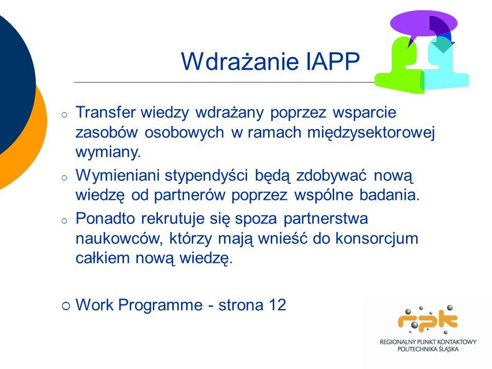 KONTAKT Regionalny Punkt Kontaktowy Katarzyna Markiewicz-Śliwa Politechnika Śląska Ul.