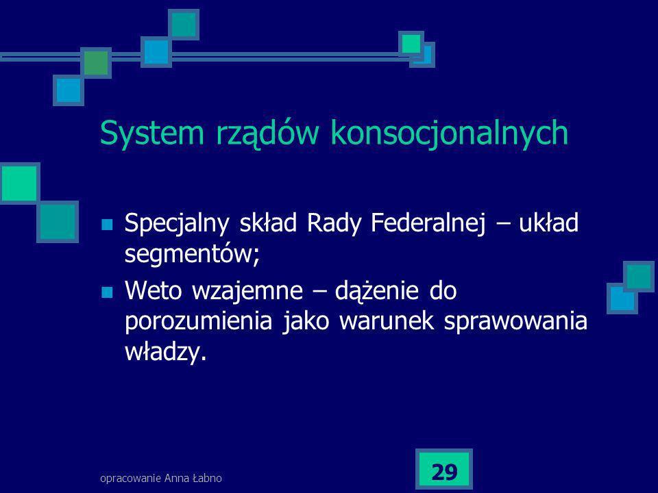 opracowanie Anna Łabno 29 System rządów konsocjonalnych Specjalny skład Rady Federalnej – układ segmentów; Weto wzajemne – dążenie do porozumienia jak