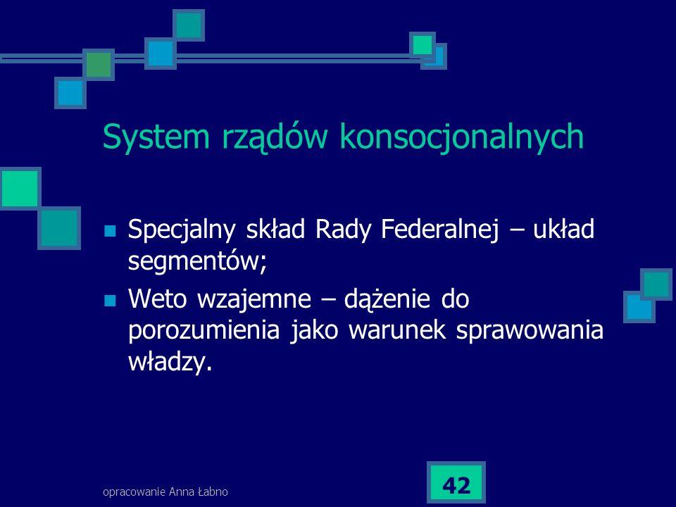 opracowanie Anna Łabno 42 System rządów konsocjonalnych Specjalny skład Rady Federalnej – układ segmentów; Weto wzajemne – dążenie do porozumienia jak