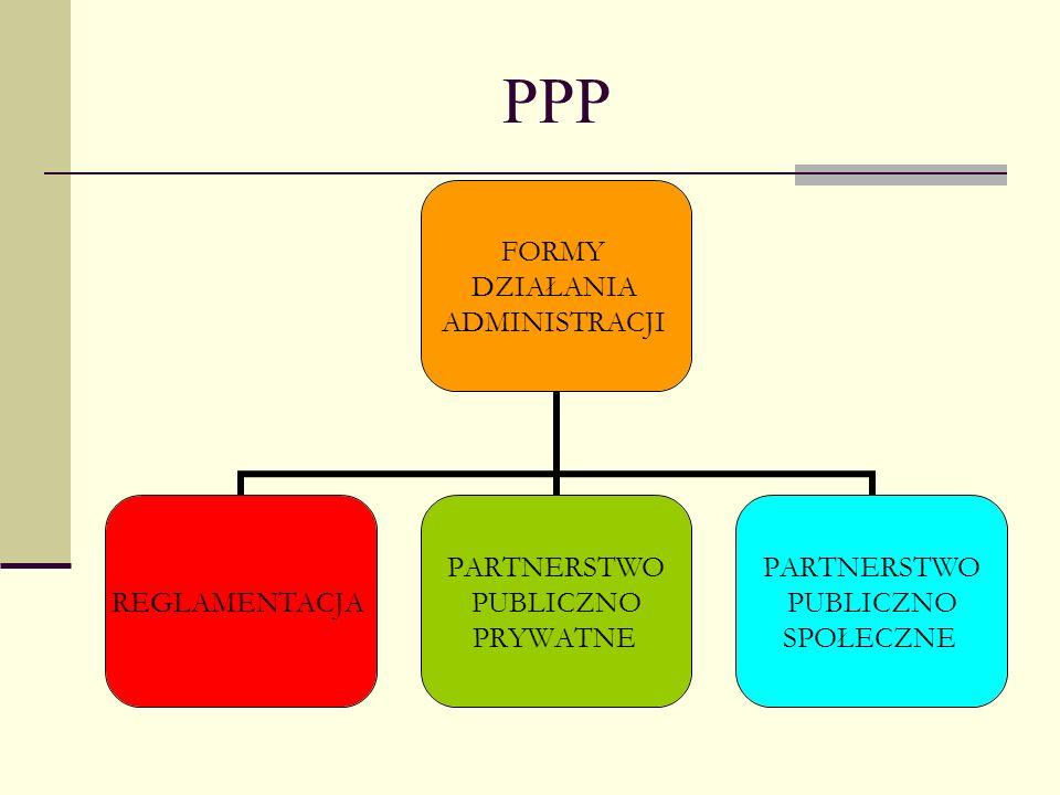 PPP FORMY DZIAŁANIA ADMINISTRACJI REGLAMENTACJ A PARTNERSTWO PUBLICZNO PRYWATNE PARTNERSTWO PUBLICZNO SPOŁECZNE