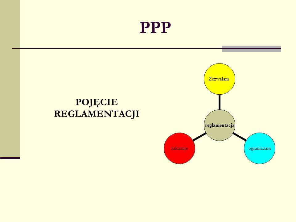 PPP POJĘCIE REGLAMENTACJI reglamentacja Zezwalamograniczamzakazuje