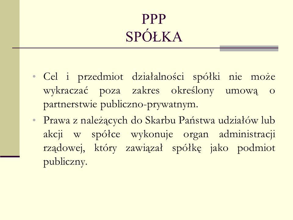 PPP SPÓŁKA Cel i przedmiot działalności spółki nie może wykraczać poza zakres określony umową o partnerstwie publiczno-prywatnym. Prawa z należących d
