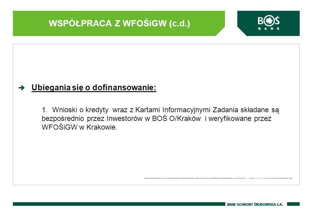 WSPÓŁPRACA Z WFOŚiGW (c.d.) Ubiegania się o dofinansowanie: 1.Wnioski o kredyty wraz z Kartami Informacyjnymi Zadania składane są bezpośrednio przez Inwestorów w BOŚ O/Kraków i weryfikowane przez WFOŚiGW w Krakowie.