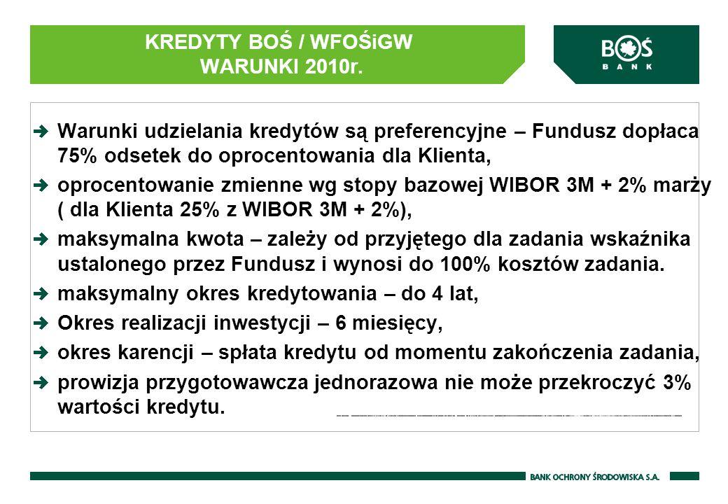 KREDYTY BOŚ / WFOŚiGW WARUNKI 2010r.