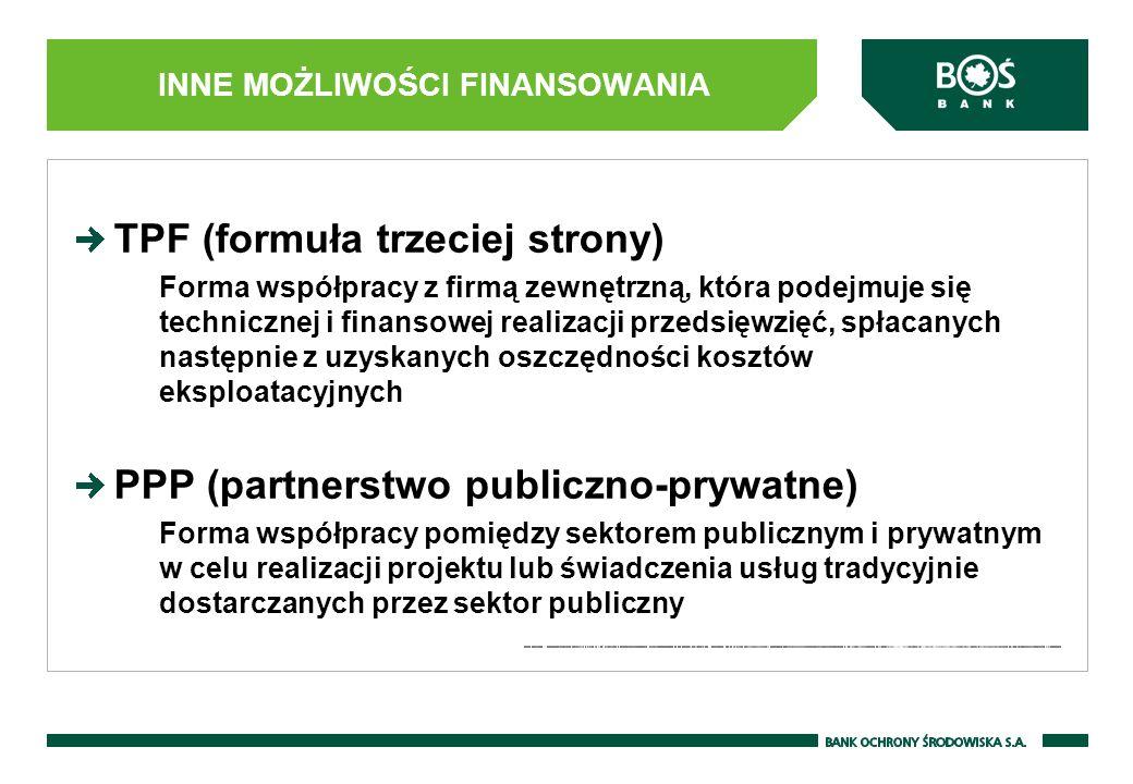 INNE MOŻLIWOŚCI FINANSOWANIA TPF (formuła trzeciej strony) Forma współpracy z firmą zewnętrzną, która podejmuje się technicznej i finansowej realizacji przedsięwzięć, spłacanych następnie z uzyskanych oszczędności kosztów eksploatacyjnych PPP (partnerstwo publiczno-prywatne) Forma współpracy pomiędzy sektorem publicznym i prywatnym w celu realizacji projektu lub świadczenia usług tradycyjnie dostarczanych przez sektor publiczny