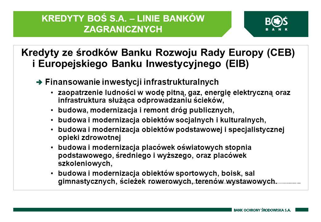 Kredyty ze środków Banku Rozwoju Rady Europy (CEB) i Europejskiego Banku Inwestycyjnego (EIB) Finansowanie inwestycji infrastrukturalnych zaopatrzenie ludności w wodę pitną, gaz, energię elektryczną oraz infrastruktura służąca odprowadzaniu ścieków, budowa, modernizacja i remont dróg publicznych, budowa i modernizacja obiektów socjalnych i kulturalnych, budowa i modernizacja obiektów podstawowej i specjalistycznej opieki zdrowotnej budowa i modernizacja placówek oświatowych stopnia podstawowego, średniego i wyższego, oraz placówek szkoleniowych, budowa i modernizacja obiektów sportowych, boisk, sal gimnastycznych, ścieżek rowerowych, terenów wystawowych.