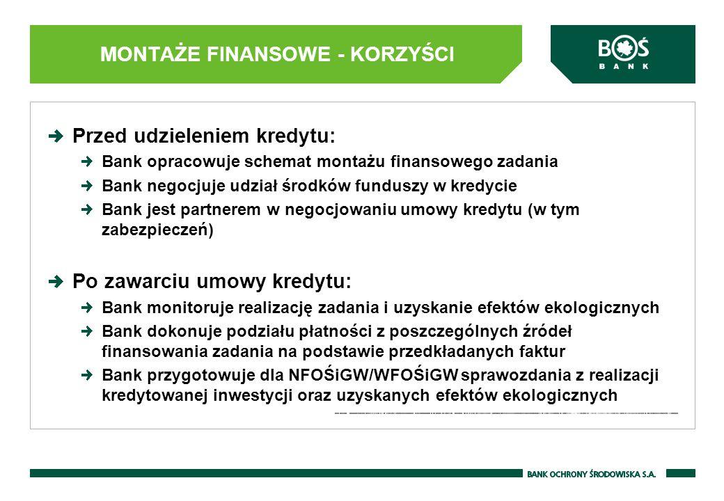 MONTAŻE FINANSOWE - KORZYŚCI Przed udzieleniem kredytu: Bank opracowuje schemat montażu finansowego zadania Bank negocjuje udział środków funduszy w kredycie Bank jest partnerem w negocjowaniu umowy kredytu (w tym zabezpieczeń) Po zawarciu umowy kredytu: Bank monitoruje realizację zadania i uzyskanie efektów ekologicznych Bank dokonuje podziału płatności z poszczególnych źródeł finansowania zadania na podstawie przedkładanych faktur Bank przygotowuje dla NFOŚiGW/WFOŚiGW sprawozdania z realizacji kredytowanej inwestycji oraz uzyskanych efektów ekologicznych