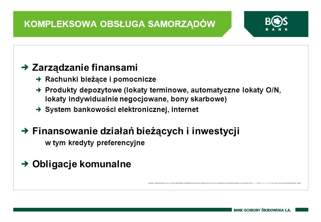 KOMPLEKSOWA OBSŁUGA SAMORZĄDÓW Zarządzanie finansami Rachunki bieżące i pomocnicze Produkty depozytowe (lokaty terminowe, automatyczne lokaty O/N, lokaty indywidualnie negocjowane, bony skarbowe) System bankowości elektronicznej, internet Finansowanie działań bieżących i inwestycji w tym kredyty preferencyjne Obligacje komunalne