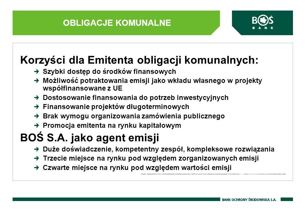 OBLIGACJE KOMUNALNE Korzyści dla Emitenta obligacji komunalnych: Szybki dostęp do środków finansowych Możliwość potraktowania emisji jako wkładu własnego w projekty współfinansowane z UE Dostosowanie finansowania do potrzeb inwestycyjnych Finansowanie projektów długoterminowych Brak wymogu organizowania zamówienia publicznego Promocja emitenta na rynku kapitałowym BOŚ S.A.