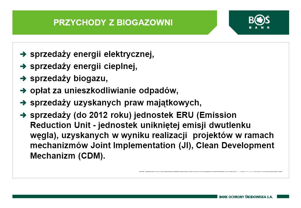 PRZYCHODY Z BIOGAZOWNI sprzedaży energii elektrycznej, sprzedaży energii cieplnej, sprzedaży biogazu, opłat za unieszkodliwianie odpadów, sprzedaży uzyskanych praw majątkowych, sprzedaży (do 2012 roku) jednostek ERU (Emission Reduction Unit - jednostek unikniętej emisji dwutlenku węgla), uzyskanych w wyniku realizacji projektów w ramach mechanizmów Joint Implementation (JI), Clean Development Mechanizm (CDM).