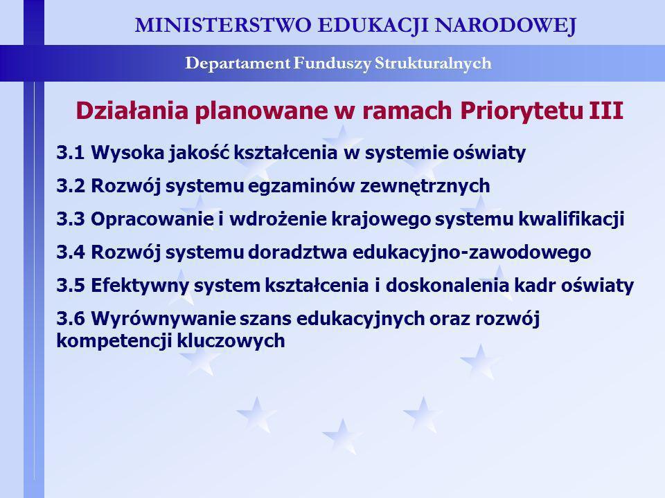 MINISTERSTWO EDUKACJI NARODOWEJ Departament Funduszy Strukturalnych Działania planowane w ramach Priorytetu III 3.1 Wysoka jakość kształcenia w systemie oświaty 3.2 Rozwój systemu egzaminów zewnętrznych 3.3 Opracowanie i wdrożenie krajowego systemu kwalifikacji 3.4 Rozwój systemu doradztwa edukacyjno-zawodowego 3.5 Efektywny system kształcenia i doskonalenia kadr oświaty 3.6 Wyrównywanie szans edukacyjnych oraz rozwój kompetencji kluczowych