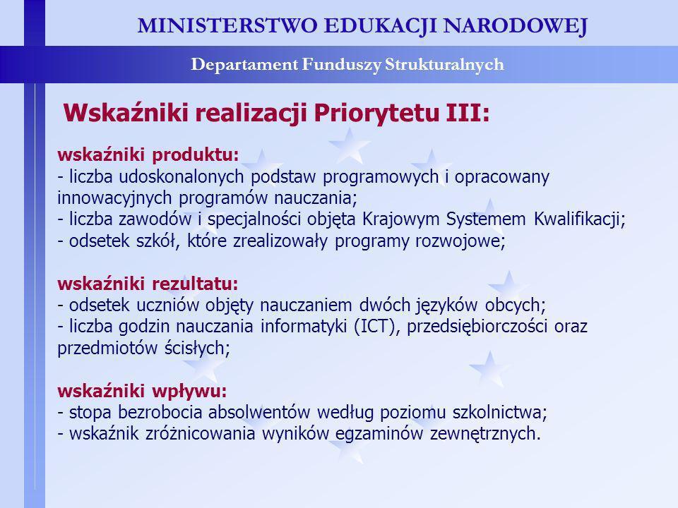 MINISTERSTWO EDUKACJI NARODOWEJ Departament Funduszy Strukturalnych Wskaźniki realizacji Priorytetu III: wskaźniki produktu: - liczba udoskonalonych podstaw programowych i opracowany innowacyjnych programów nauczania; - liczba zawodów i specjalności objęta Krajowym Systemem Kwalifikacji; - odsetek szkół, które zrealizowały programy rozwojowe; wskaźniki rezultatu: - odsetek uczniów objęty nauczaniem dwóch języków obcych; - liczba godzin nauczania informatyki (ICT), przedsiębiorczości oraz przedmiotów ścisłych; wskaźniki wpływu: - stopa bezrobocia absolwentów według poziomu szkolnictwa; - wskaźnik zróżnicowania wyników egzaminów zewnętrznych.