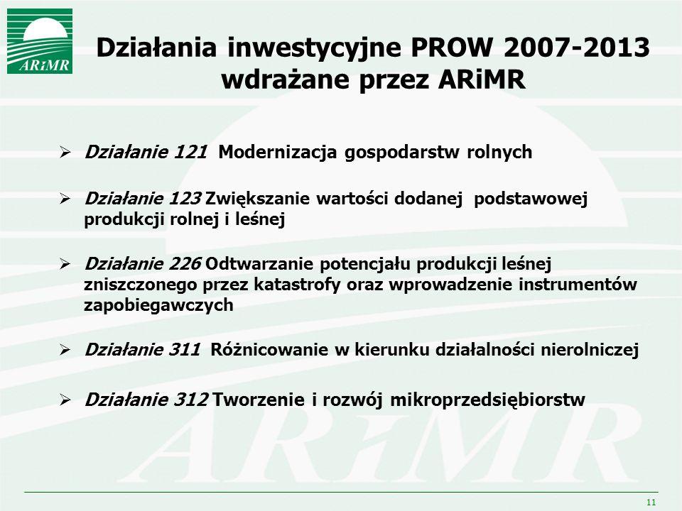 11 Działania inwestycyjne PROW 2007-2013 wdrażane przez ARiMR Działanie 121 Modernizacja gospodarstw rolnych Działanie 123 Zwiększanie wartości dodane