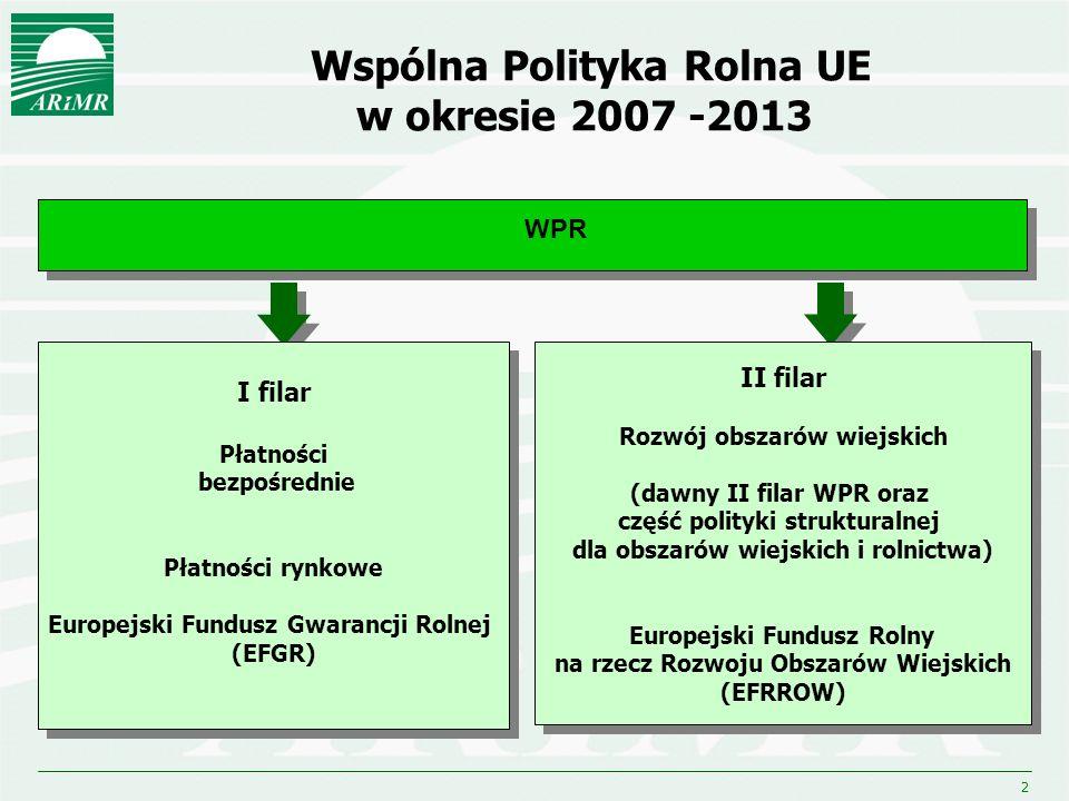 2 II filar Rozwój obszarów wiejskich (dawny II filar WPR oraz część polityki strukturalnej dla obszarów wiejskich i rolnictwa) Europejski Fundusz Roln