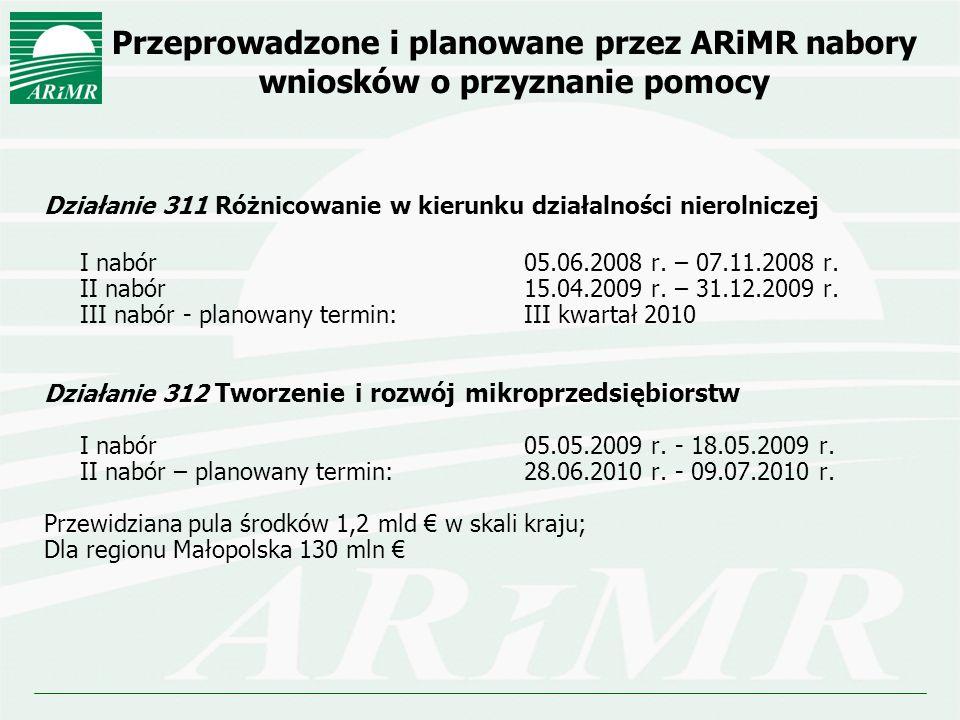 Przeprowadzone i planowane przez ARiMR nabory wniosków o przyznanie pomocy Działanie 311 Różnicowanie w kierunku działalności nierolniczej I nabór05.0