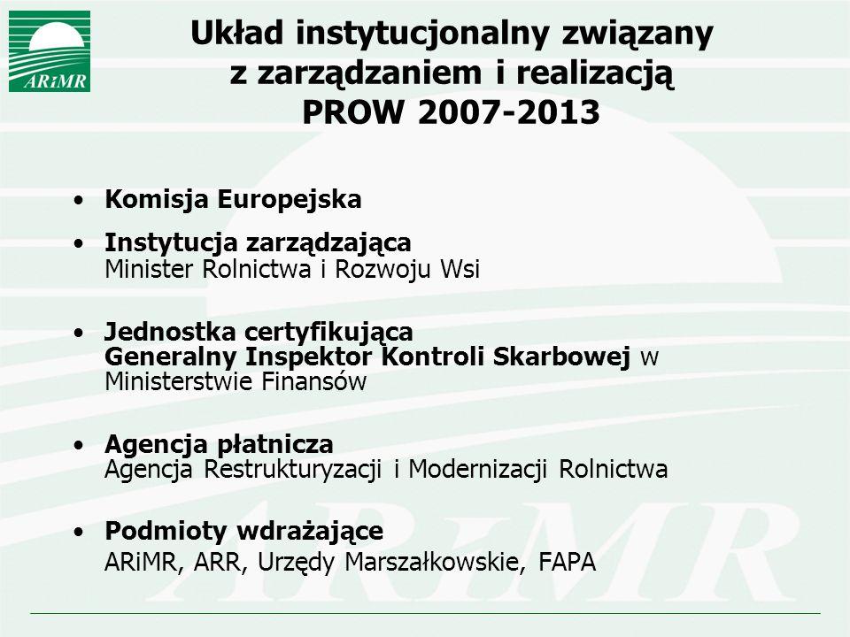 Układ instytucjonalny związany z zarządzaniem i realizacją PROW 2007-2013 Komisja Europejska Instytucja zarządzająca Minister Rolnictwa i Rozwoju Wsi
