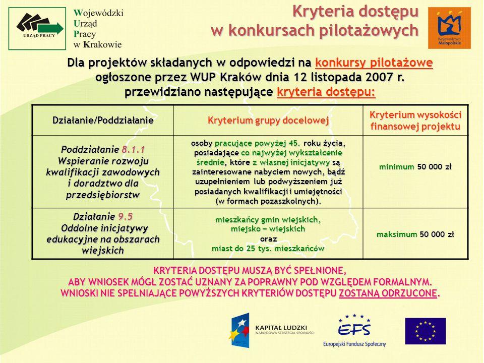 Dla projektów składanych w odpowiedzi na konkursy pilotażowe ogłoszone przez WUP Kraków dnia 12 listopada 2007 r.