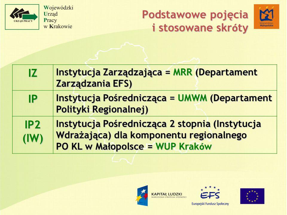 Podstawowe pojęcia i stosowane skr ó ty IZ Instytucja Zarządzająca = MRR (Departament Zarządzania EFS) IP Instytucja Pośrednicząca = UMWM (Departament Polityki Regionalnej) IP2 (IW) Instytucja Pośrednicząca 2 stopnia (Instytucja Wdrażająca) dla komponentu regionalnego PO KL w Małopolsce = WUP Krak ó w