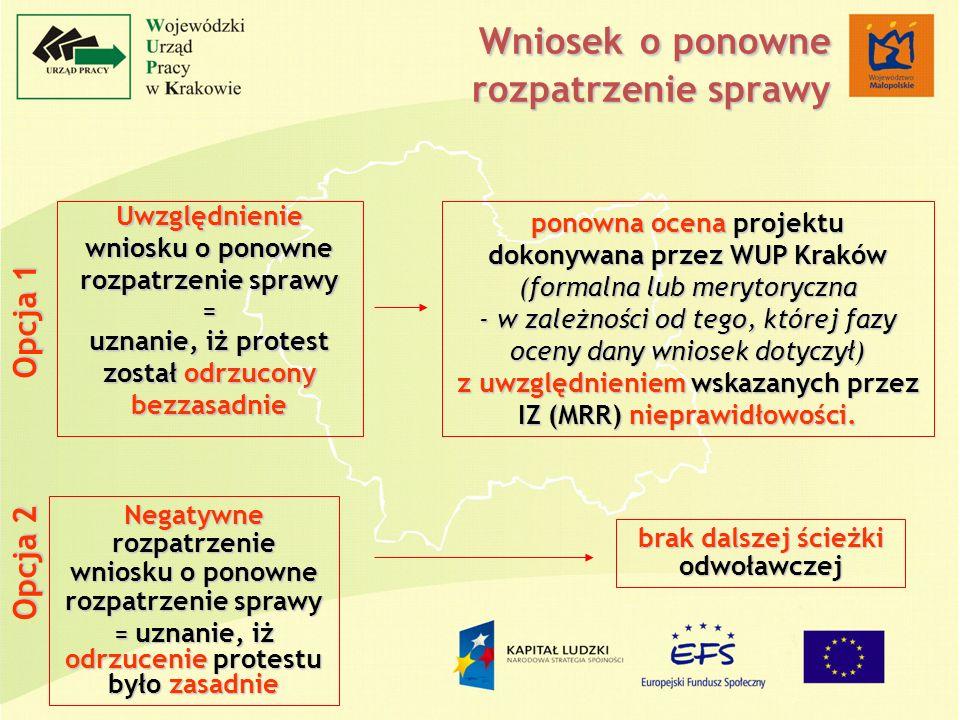 Uwzględnienie wniosku o ponowne rozpatrzenie sprawy = uznanie, iż protest został odrzucony bezzasadnie ponowna ocena projektu dokonywana przez WUP Kraków (formalna lub merytoryczna - w zależności od tego, której fazy oceny dany wniosek dotyczył) z uwzględnieniem wskazanych przez IZ (MRR) nieprawidłowości.