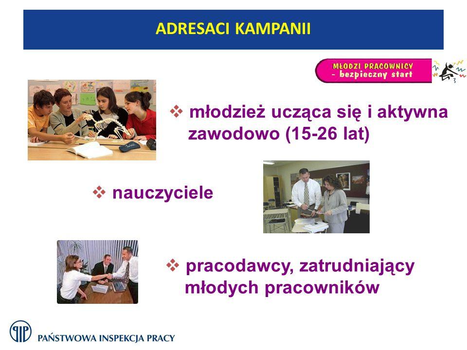 młodzież ucząca się i aktywna zawodowo (15-26 lat) ADRESACI KAMPANII pracodawcy, zatrudniający młodych pracowników nauczyciele