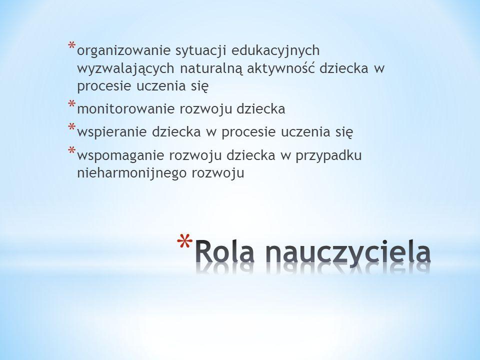 * organizowanie sytuacji edukacyjnych wyzwalających naturalną aktywność dziecka w procesie uczenia się * monitorowanie rozwoju dziecka * wspieranie dz