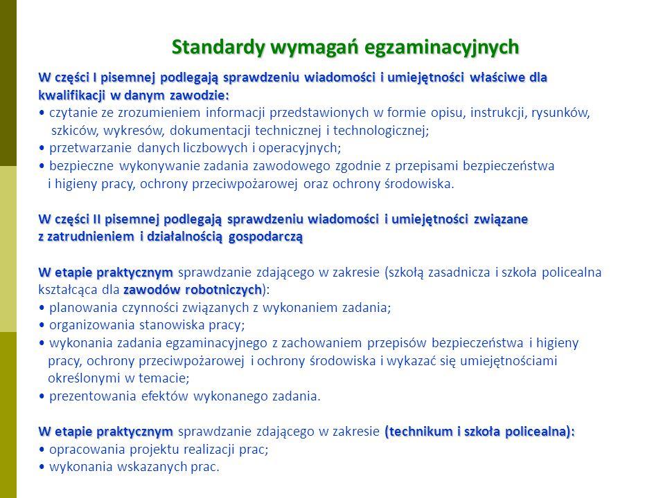 W części I pisemnej podlegają sprawdzeniu wiadomości i umiejętności właściwe dla kwalifikacji w danym zawodzie: czytanie ze zrozumieniem informacji pr