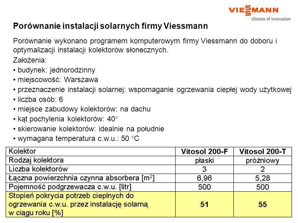 Porównanie instalacji solarnych firmy Viessmann Porównanie wykonano programem komputerowym firmy Viessmann do doboru i optymalizacji instalacji kolekt