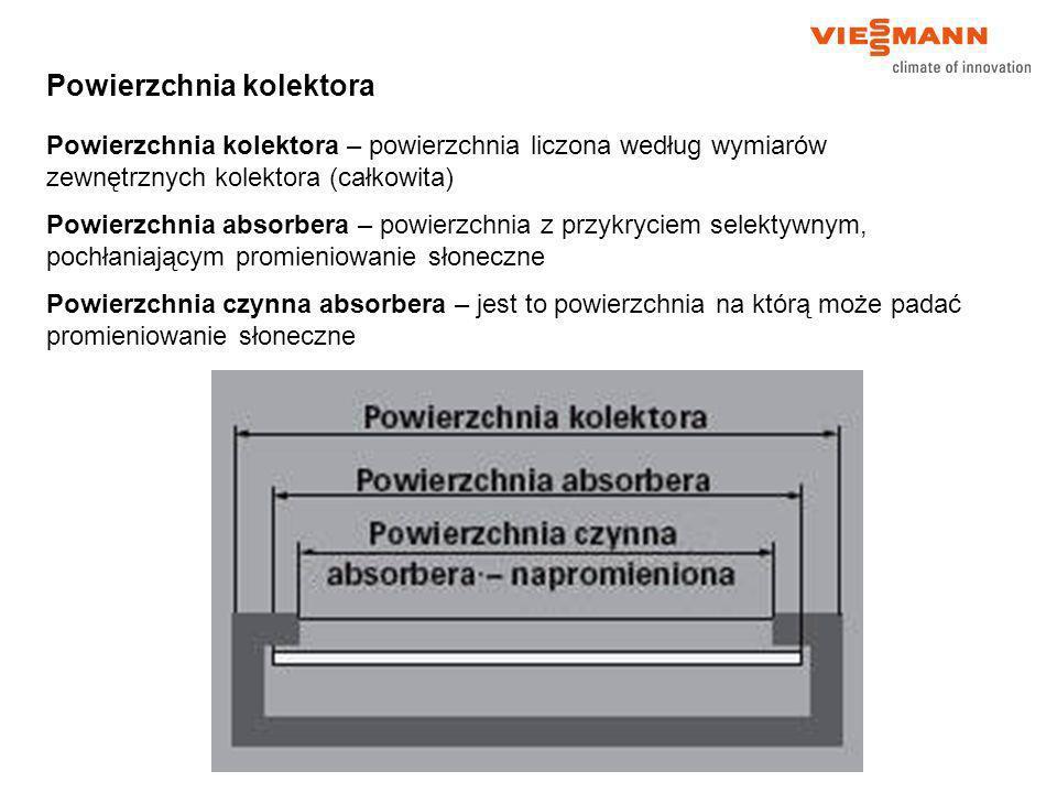 Powierzchnia kolektora Powierzchnia kolektora – powierzchnia liczona według wymiarów zewnętrznych kolektora (całkowita) Powierzchnia absorbera – powie
