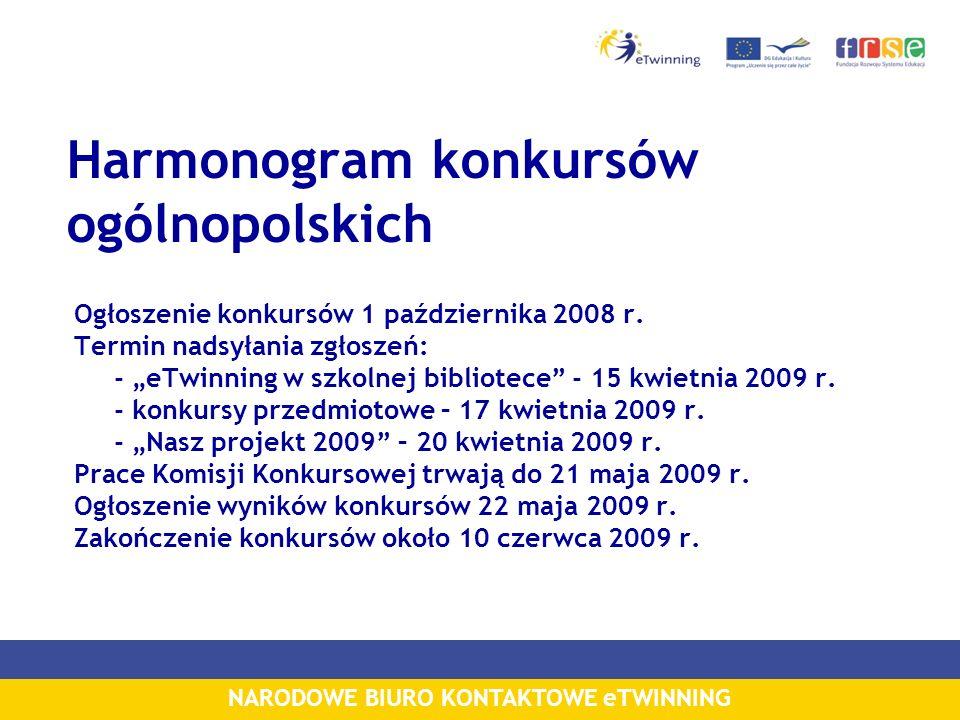 NARODOWE BIURO KONTAKTOWE eTWINNING Harmonogram konkursów ogólnopolskich Ogłoszenie konkursów 1 października 2008 r.