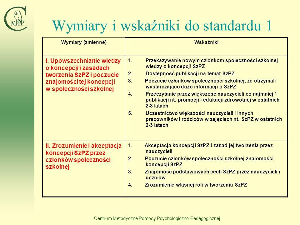 Centrum Metodyczne Pomocy Psychologiczno-Pedagogicznej ORGANIZACJA BADAŃ W SZKOLE Etap I Powołanie zespołu ewaluacyjnego i ustalenie zadań Etap II Prz