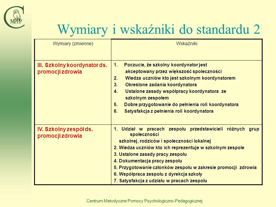 Centrum Metodyczne Pomocy Psychologiczno-Pedagogicznej Wymiary i wskaźniki do standardu 1 Wymiary (zmienne)Wskaźniki I. Upowszechnianie wiedzy o konce