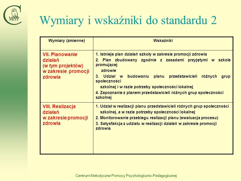 Centrum Metodyczne Pomocy Psychologiczno-Pedagogicznej Wymiary i wskaźniki do standardu 2 Wymiary (zmienne)Wskaźniki V. Miejsce promocji zdrowia w pol