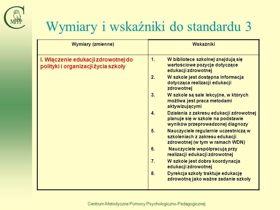 Centrum Metodyczne Pomocy Psychologiczno-Pedagogicznej Wymiary i wskaźniki do standardu 2 Wymiary (zmienne)Wskaźniki IX. Ewaluacja Wyników działań w z