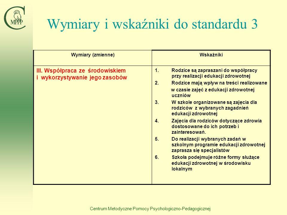 Centrum Metodyczne Pomocy Psychologiczno-Pedagogicznej Wymiary i wskaźniki do standardu 3 Wymiary (zmienne)Wskaźniki II. Aktywne uczestnictwo uczniów