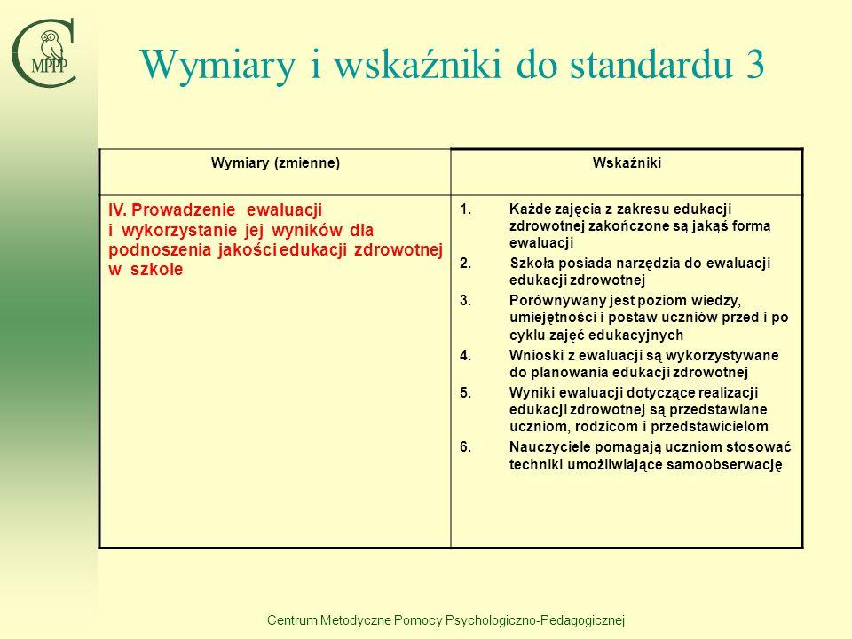 Centrum Metodyczne Pomocy Psychologiczno-Pedagogicznej Wymiary i wskaźniki do standardu 3 Wymiary (zmienne)Wskaźniki III. Współpraca ze środowiskiem i