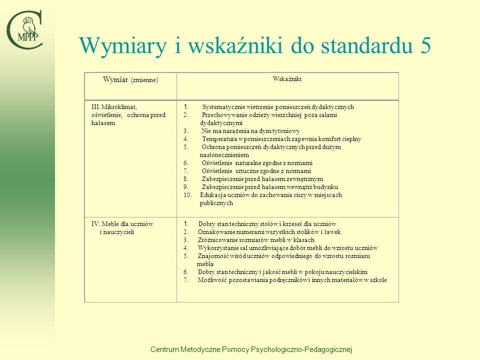 Centrum Metodyczne Pomocy Psychologiczno-Pedagogicznej Wymiary i wskaźniki do standardu 5 Wymiar (zmienne)Wskaźniki I. Budynek i teren szkoły II. Waru