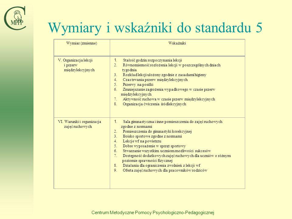 Centrum Metodyczne Pomocy Psychologiczno-Pedagogicznej Wymiary i wskaźniki do standardu 5 Wymiar (zmienne) WskaźnikiIII. Mikroklimat, oświetlenie, och