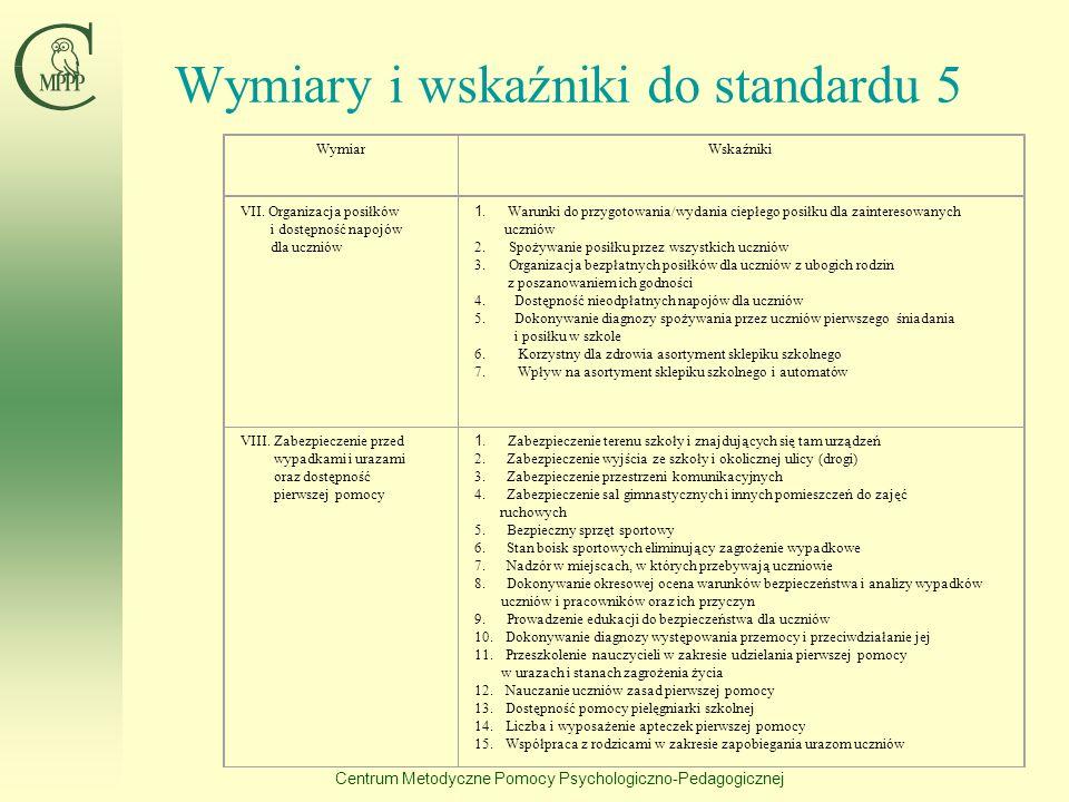 Centrum Metodyczne Pomocy Psychologiczno-Pedagogicznej Wymiary i wskaźniki do standardu 5 Wymiar (zmienne)WskaźnikiV. Organizacja lekcji i przerw międ