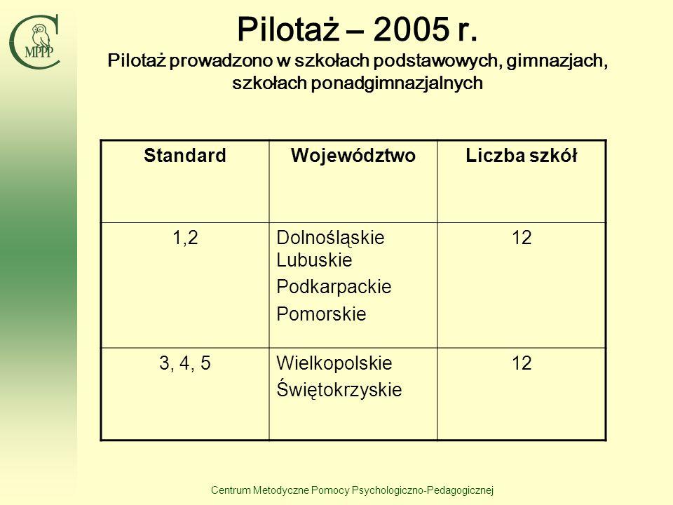 Centrum Metodyczne Pomocy Psychologiczno-Pedagogicznej ETAPY PRACY 1.Utworzenie grupy projektowej (Uniwersytet Warszawski, Instytut Matki i Dziecka –