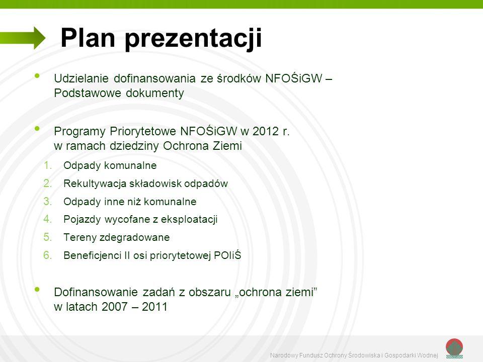 Narodowy Fundusz Ochrony Środowiska i Gospodarki Wodnej Plan prezentacji Udzielanie dofinansowania ze środków NFOŚiGW – Podstawowe dokumenty Programy