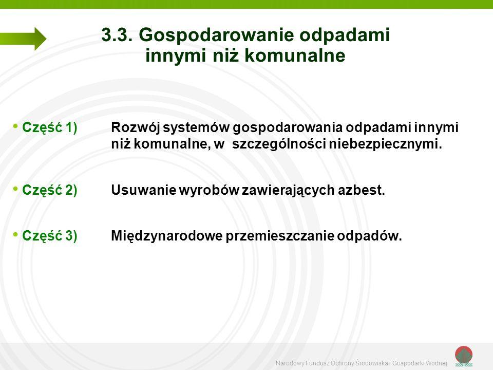 Narodowy Fundusz Ochrony Środowiska i Gospodarki Wodnej 3.3. Gospodarowanie odpadami innymi niż komunalne Część 1)Rozwój systemów gospodarowania odpad