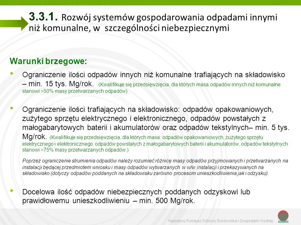 Narodowy Fundusz Ochrony Środowiska i Gospodarki Wodnej 3.3.1. Rozwój systemów gospodarowania odpadami innymi niż komunalne, w szczególności niebezpie