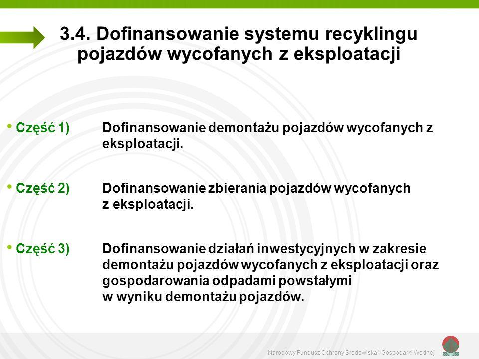 Narodowy Fundusz Ochrony Środowiska i Gospodarki Wodnej 3.4. Dofinansowanie systemu recyklingu pojazdów wycofanych z eksploatacji Część 1) Dofinansowa