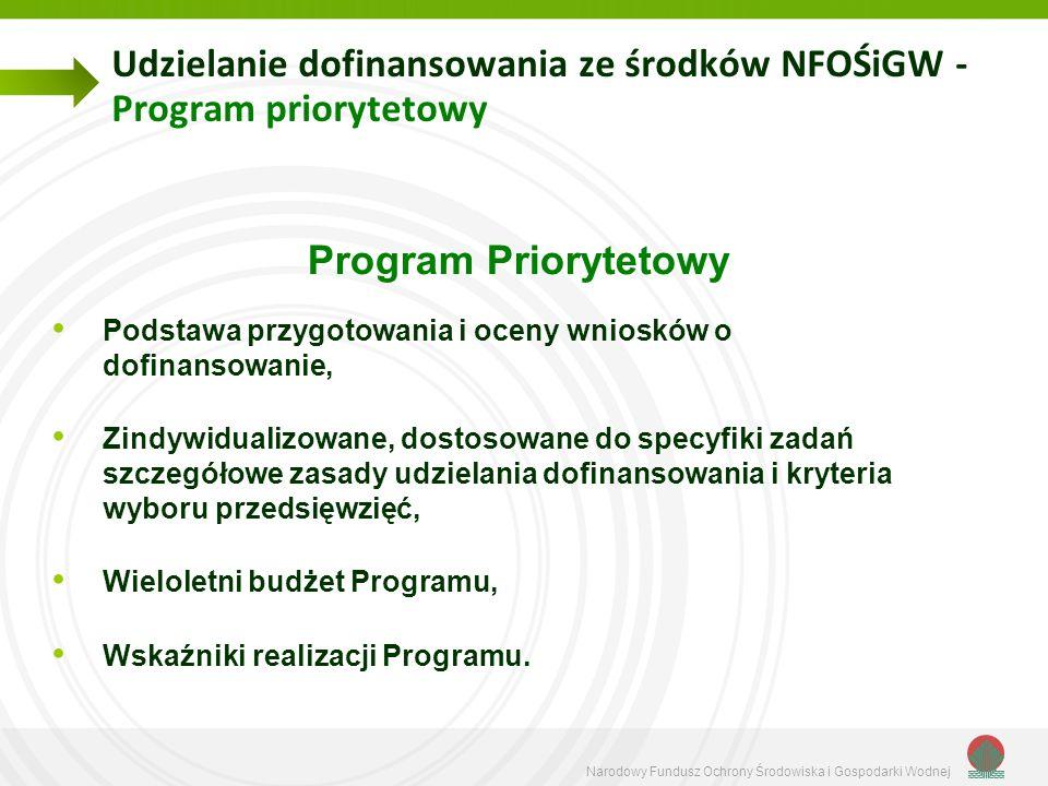 Narodowy Fundusz Ochrony Środowiska i Gospodarki Wodnej Udzielanie dofinansowania ze środków NFOŚiGW - Program priorytetowy Program Priorytetowy Podst