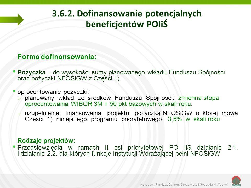 Narodowy Fundusz Ochrony Środowiska i Gospodarki Wodnej 3.6.2. Dofinansowanie potencjalnych beneficjentów POIiŚ Forma dofinansowania: Pożyczka – do wy