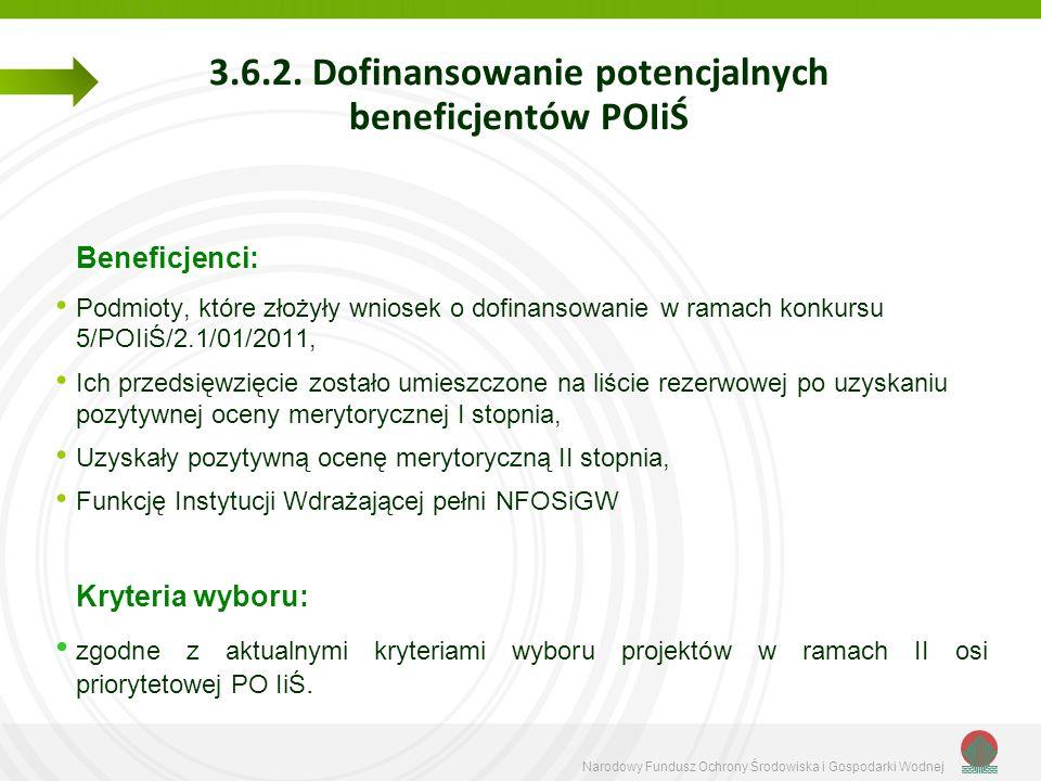 Narodowy Fundusz Ochrony Środowiska i Gospodarki Wodnej 3.6.2. Dofinansowanie potencjalnych beneficjentów POIiŚ Beneficjenci: Podmioty, które złożyły